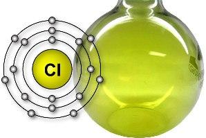 Clor_moleculah2o